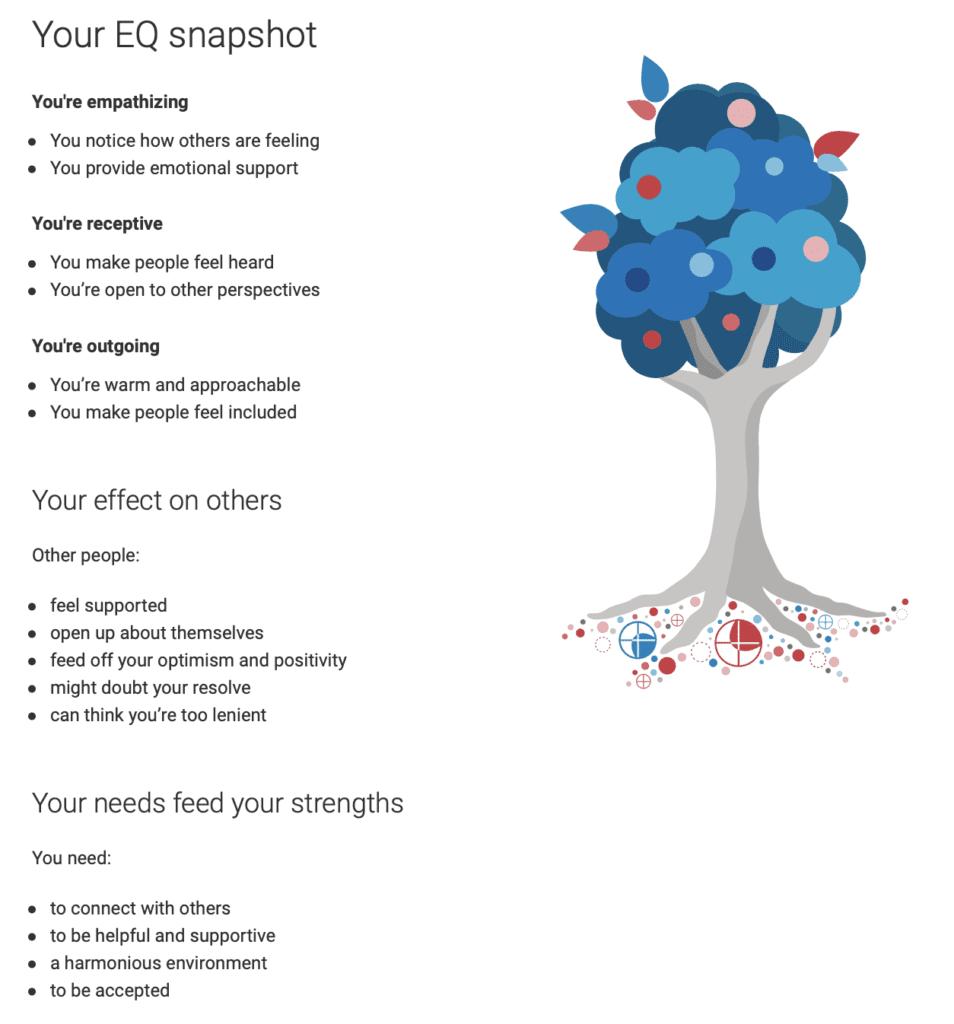 Agile EQ Strengths