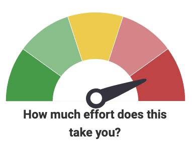 Agile EQ on Catalyst Effort Meter