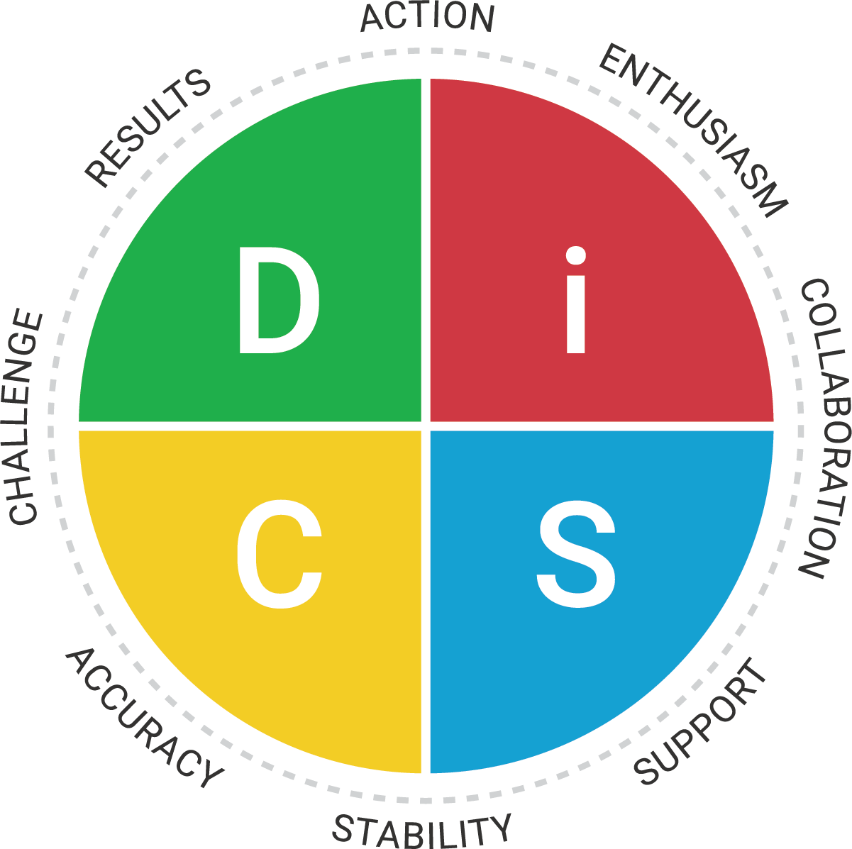 Everything-DiSC-Workplace-1.png