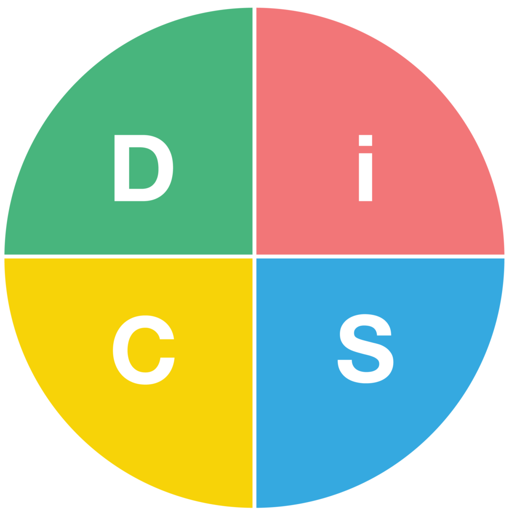 What is Everything DiSC?
