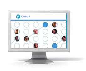 DiSC Classic 2.0 Profile
