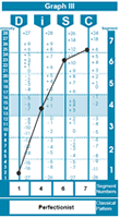DiSC Classic Graph