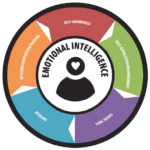 emotional_intelligence_wheel